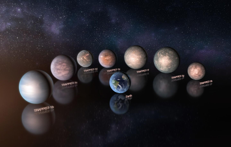 Экзопланетный бум, обнаружение внеземной жизни.